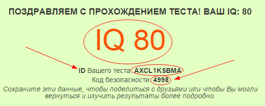 пример результата теста